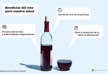 BENEFICIOS-SALU-VINO_BLOG