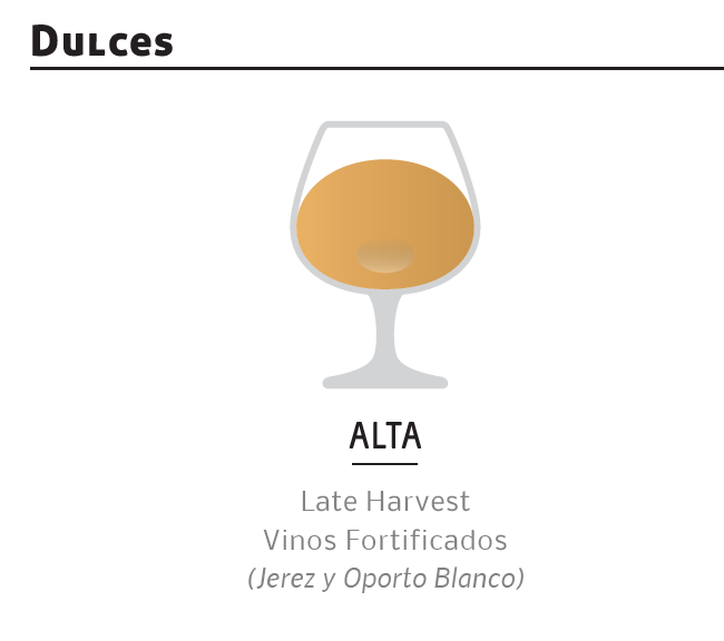color vinos dulces late harvest